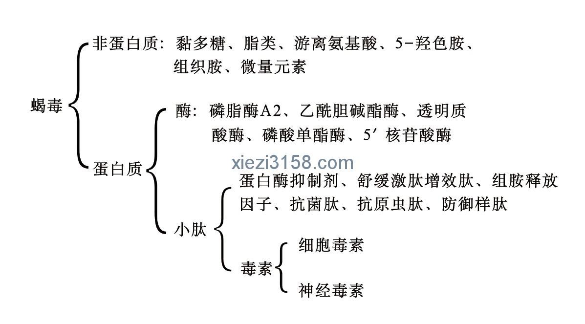 蝎毒_毒蝎子养殖_中国蝎毒供应网