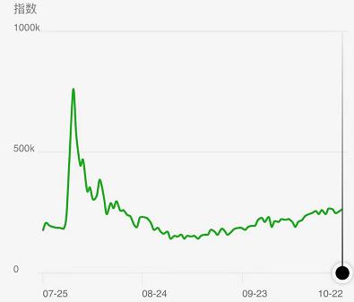 全蝎产新开始 今年全蝎价格是涨是跌引人关注